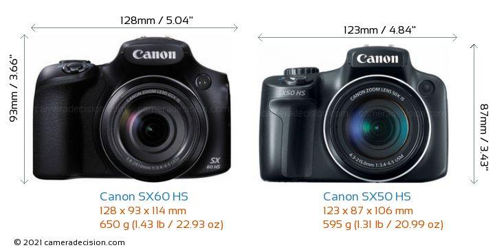 Canon SX60 HS vs Canon SX50 HS Camera Size Comparison - Front View