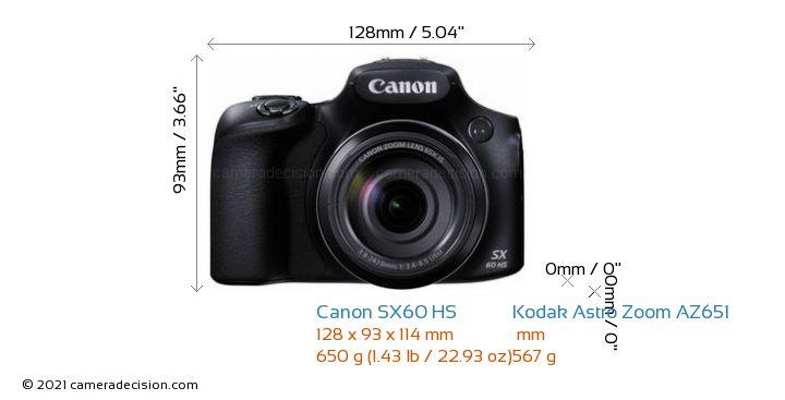 Canon SX60 HS vs Kodak Astro Zoom AZ651 Camera Size Comparison - Front View