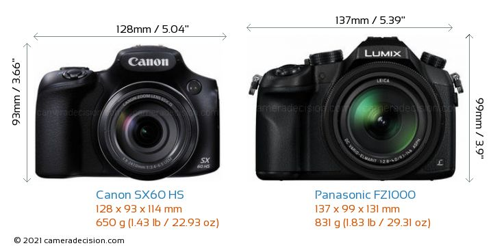 Canon SX60 HS vs Panasonic FZ1000 Camera Size Comparison - Front View