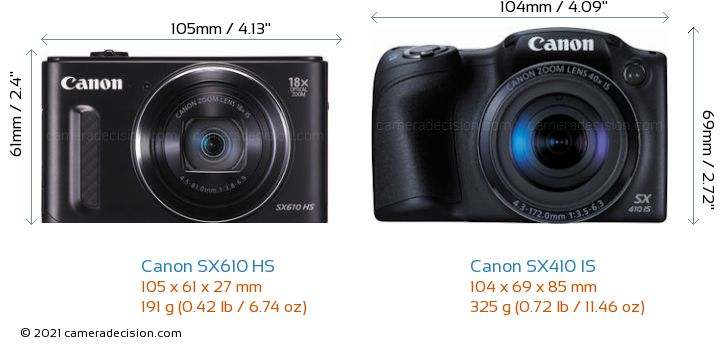 Canon SX610 HS vs Canon SX410 IS Camera Size Comparison - Front View