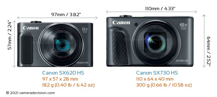 Canon SX620 HS vs Canon SX730 HS Camera Size Comparison - Front View
