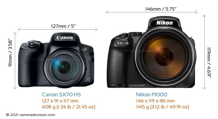 Canon SX70 HS vs Nikon P1000 Camera Size Comparison - Front View