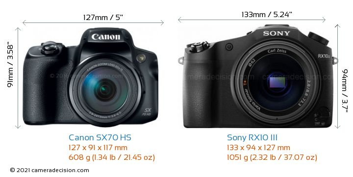 Canon SX70 HS vs Sony RX10 III Camera Size Comparison - Front View
