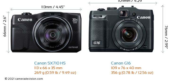 Canon SX710 HS vs Canon G16 Camera Size Comparison - Front View
