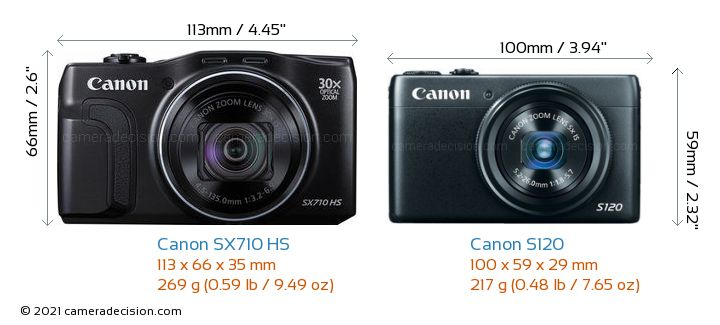 Canon SX710 HS vs Canon S120 Camera Size Comparison - Front View