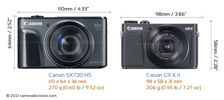 Canon SX720 HS vs Canon G9 X II Camera Size Comparison - Front View