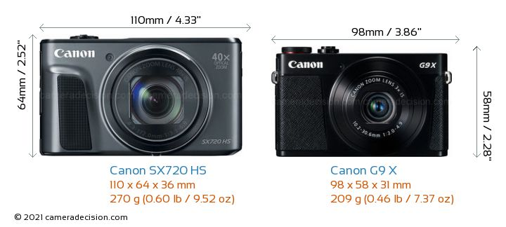 Canon SX720 HS vs Canon G9 X Camera Size Comparison - Front View