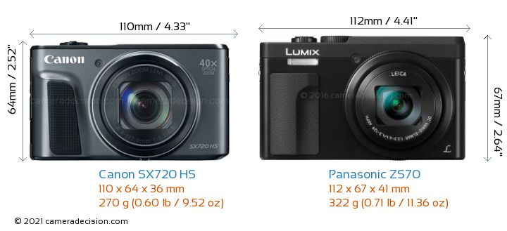 Canon SX720 HS vs Panasonic ZS70 Camera Size Comparison - Front View