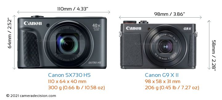 Canon SX730 HS vs Canon G9 X II Camera Size Comparison - Front View