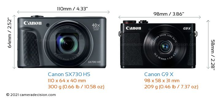 Canon SX730 HS vs Canon G9 X Camera Size Comparison - Front View