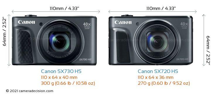 Canon SX730 HS vs Canon SX720 HS Camera Size Comparison - Front View