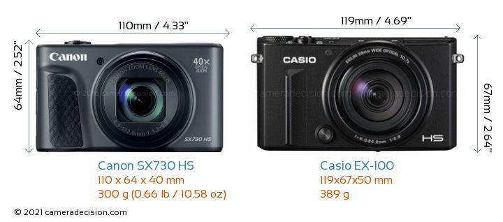 Canon SX730 HS vs Casio EX-100 Camera Size Comparison - Front View