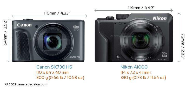 Canon SX730 HS vs Nikon A1000 Camera Size Comparison - Front View