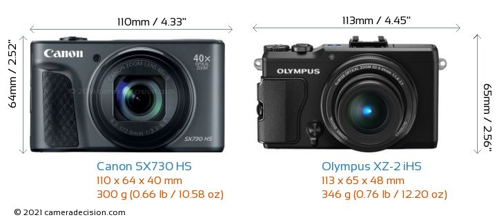Canon SX730 HS vs Olympus XZ-2 iHS Camera Size Comparison - Front View