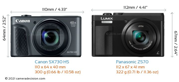 Canon SX730 HS vs Panasonic ZS70 Camera Size Comparison - Front View