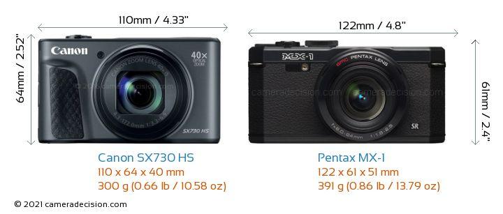 Canon SX730 HS vs Pentax MX-1 Camera Size Comparison - Front View
