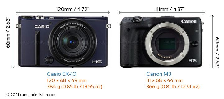 Casio EX-10 vs Canon M3 Camera Size Comparison - Front View