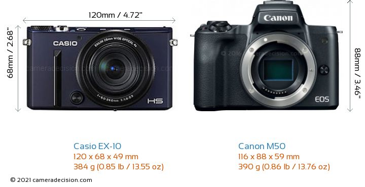 Casio EX-10 vs Canon M50 Camera Size Comparison - Front View