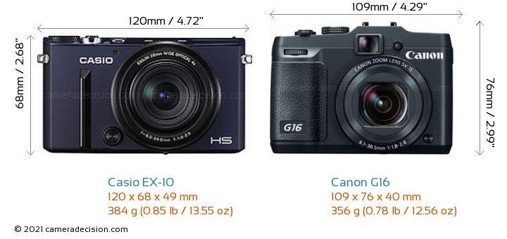 Casio EX-10 vs Canon G16 Camera Size Comparison - Front View