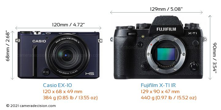 Casio EX-10 vs Fujifilm X-T1 IR Camera Size Comparison - Front View