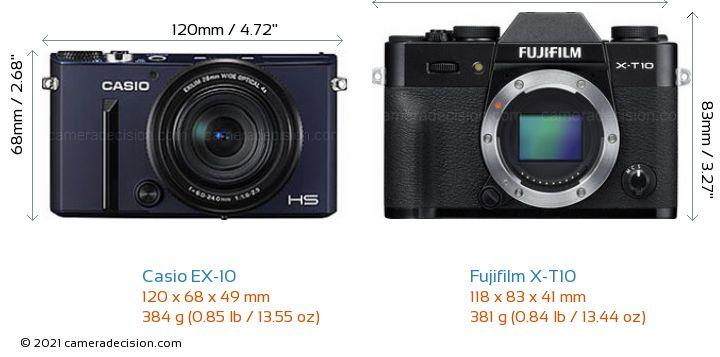 Casio EX-10 vs Fujifilm X-T10 Camera Size Comparison - Front View