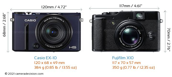 Casio EX-10 vs Fujifilm X10 Camera Size Comparison - Front View