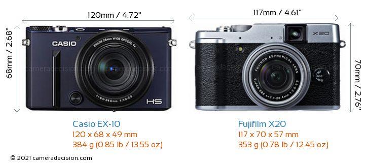 Casio EX-10 vs Fujifilm X20 Camera Size Comparison - Front View