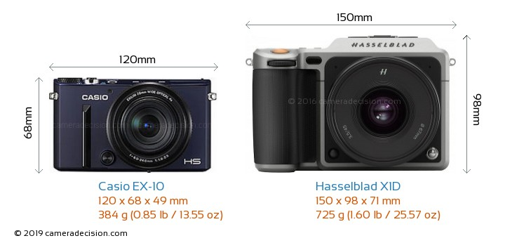 Casio EX-10 vs Hasselblad X1D Camera Size Comparison - Front View