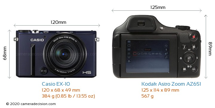 Casio EX-10 vs Kodak Astro Zoom AZ651 Camera Size Comparison - Front View