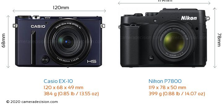 Casio EX-10 vs Nikon P7800 Camera Size Comparison - Front View