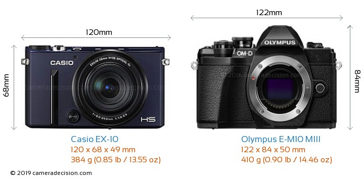 Casio EX-10 vs Olympus E-M10 MIII Camera Size Comparison - Front View