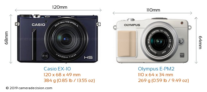 Casio EX-10 vs Olympus E-PM2 Camera Size Comparison - Front View