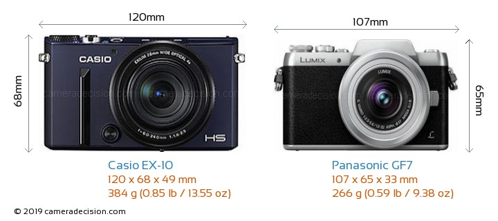Casio EX-10 vs Panasonic GF7 Camera Size Comparison - Front View