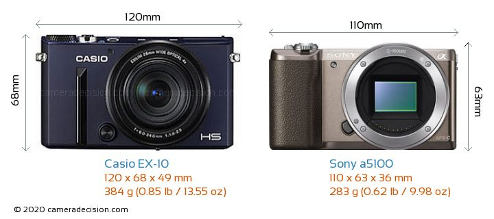 Casio EX-10 vs Sony a5100 Camera Size Comparison - Front View