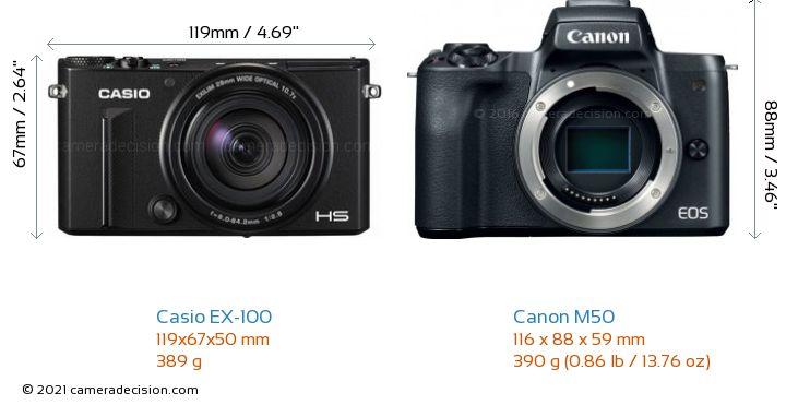 Casio EX-100 vs Canon M50 Camera Size Comparison - Front View