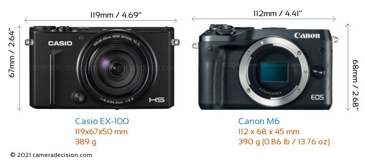 Casio EX-100 vs Canon M6 Camera Size Comparison - Front View