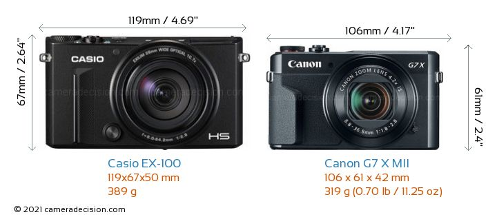 Casio EX-100 vs Canon G7 X MII Camera Size Comparison - Front View