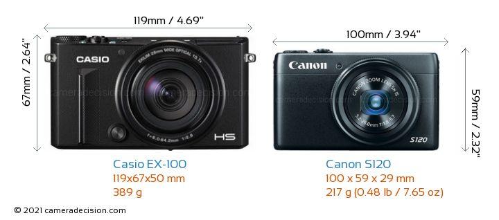Casio EX-100 vs Canon S120 Camera Size Comparison - Front View