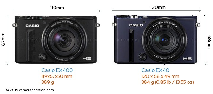 Casio EX-100 vs Casio EX-10 Camera Size Comparison - Front View