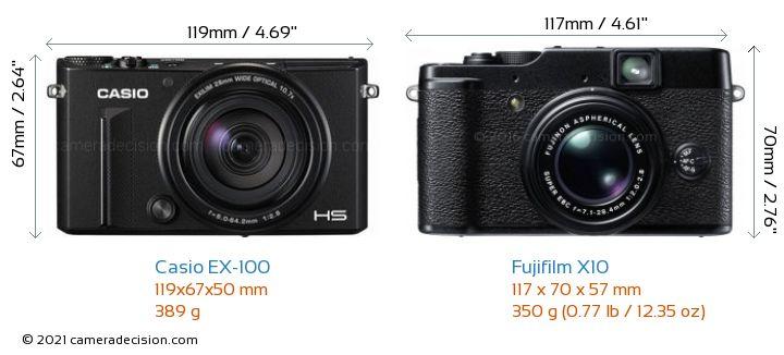 Casio EX-100 vs Fujifilm X10 Camera Size Comparison - Front View