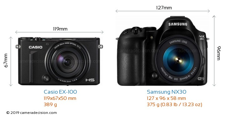 Casio EX-100 vs Samsung NX30 Camera Size Comparison - Front View