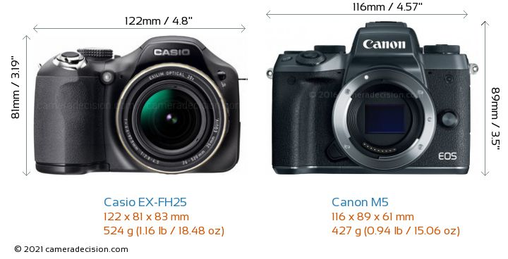 Casio EX-FH25 vs Canon M5 Camera Size Comparison - Front View