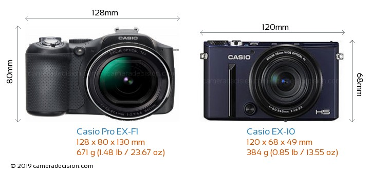 Casio Pro EX-F1 vs Casio EX-10 Camera Size Comparison - Front View