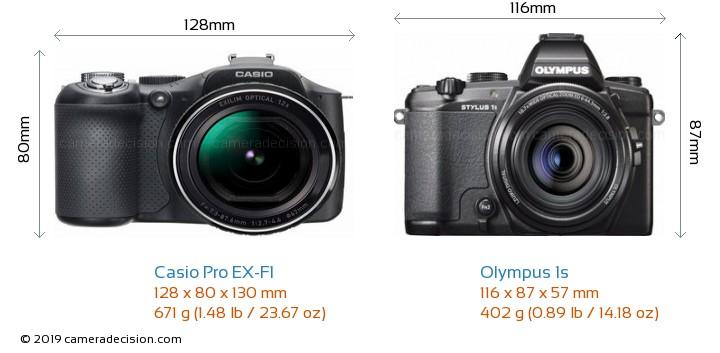 Casio Pro EX-F1 vs Olympus 1s Camera Size Comparison - Front View