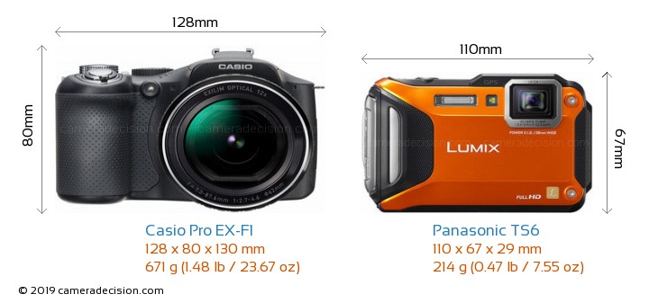Casio Pro EX-F1 vs Panasonic TS6 Camera Size Comparison - Front View