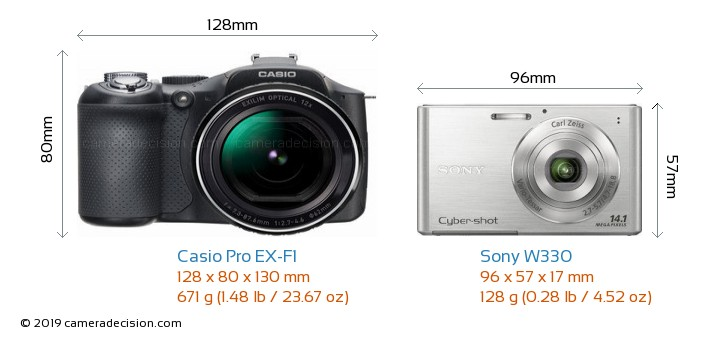 Casio Pro EX-F1 vs Sony W330 Camera Size Comparison - Front View