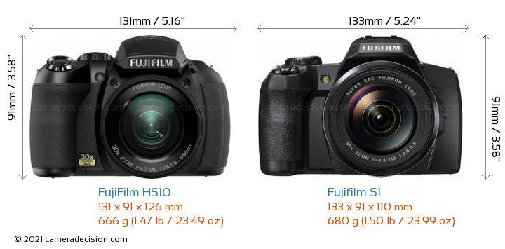 FujiFilm HS10 vs Fujifilm S1 Camera Size Comparison - Front View