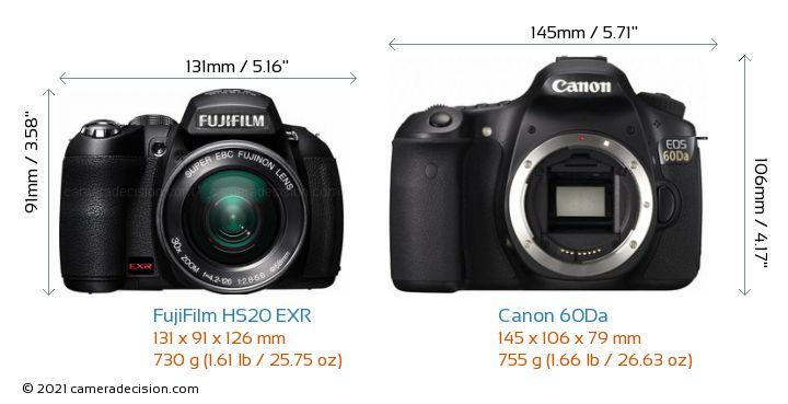 FujiFilm HS20 EXR Vs Canon 60Da Detailed Comparison