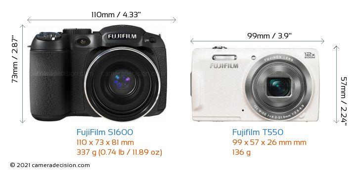 Fujifilm s1600 manual for Fujifilm s1600 avis