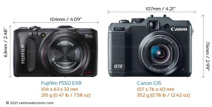 Fujifilm F550 EXR vs Canon G15 Camera Size Comparison - Front View